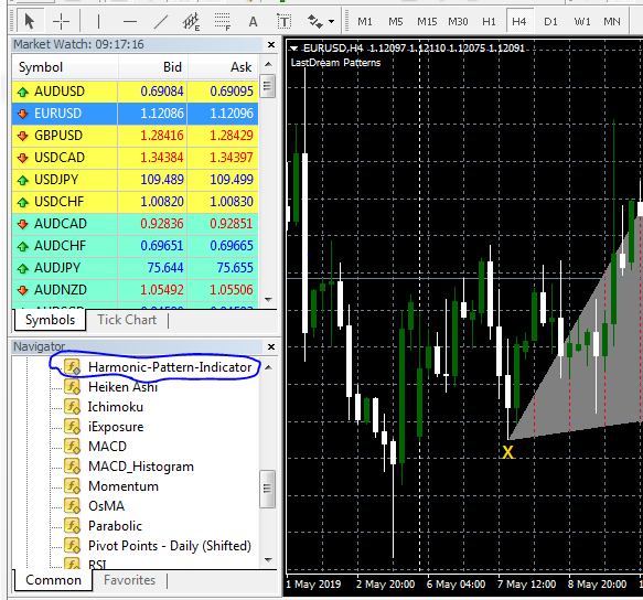 Harmonic Pattern Indicator (WITH INDICATOR DOWNLOAD)