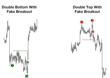 Ema 12 Ema 26 Trading Strategy