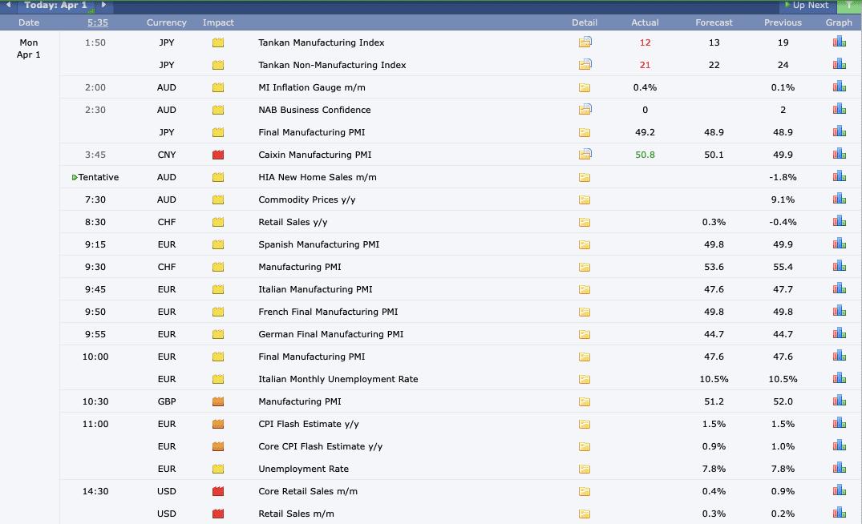 Forex News Indicator (Indicator Download)