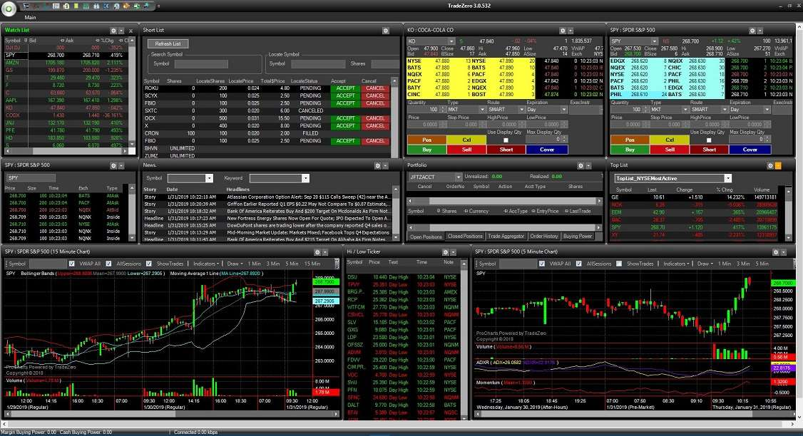 Bitcoin trading software free