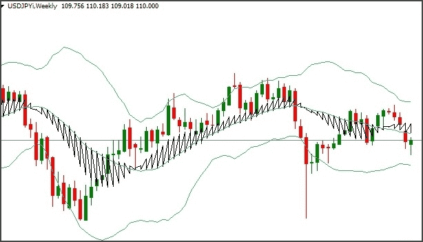 Kupang Trading Forex Scalping Strategy For MT4 (DENGAN DOWNLOAD)