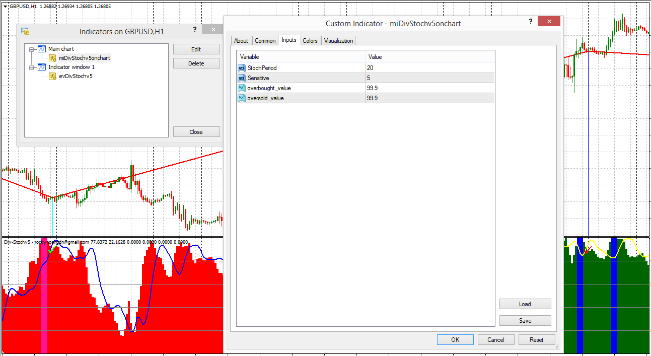 DivStochv5 Indicator For MT4 (WITH INDICATOR DOWNLOAD)