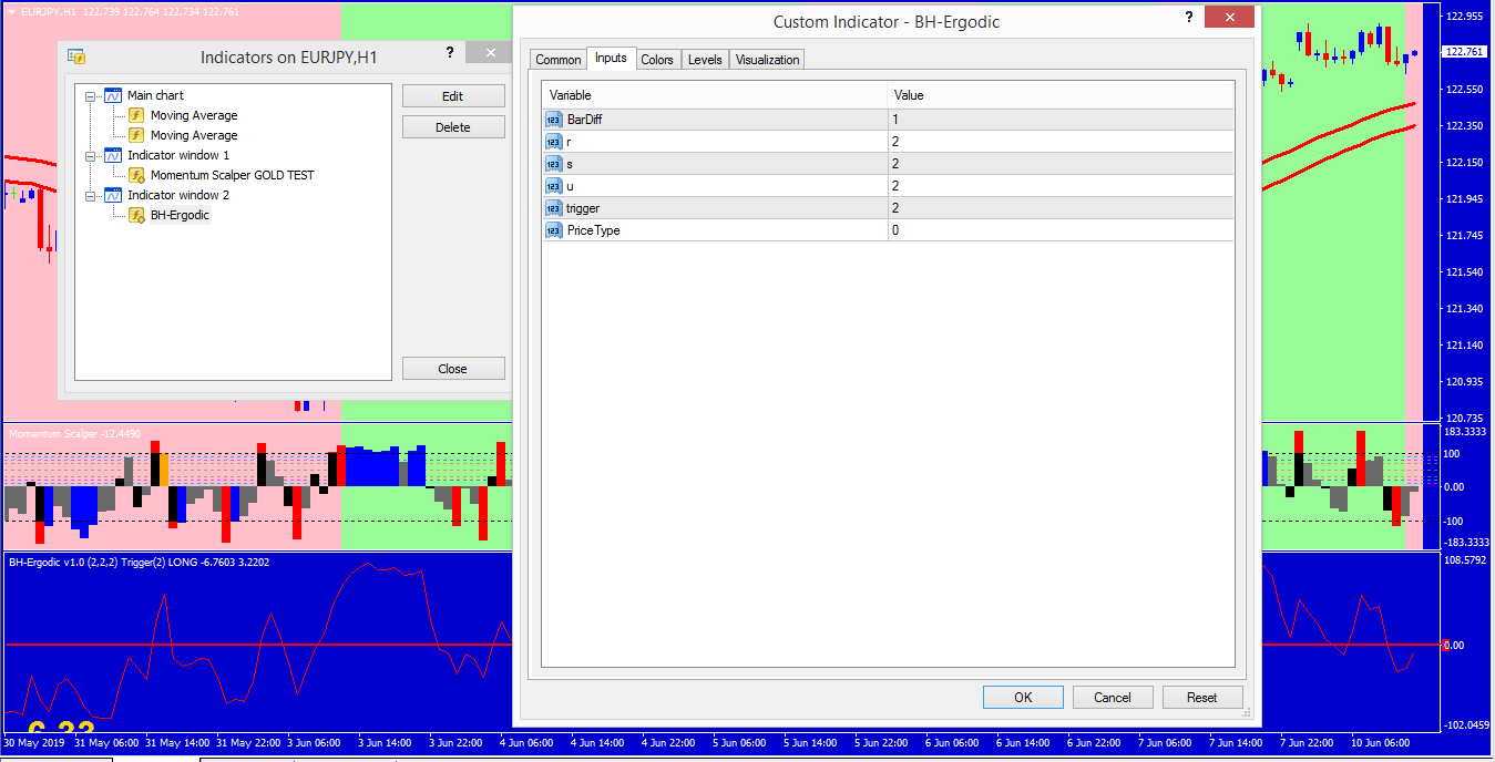 Short Term Momentum Trading Indicator For MT4 (WITH