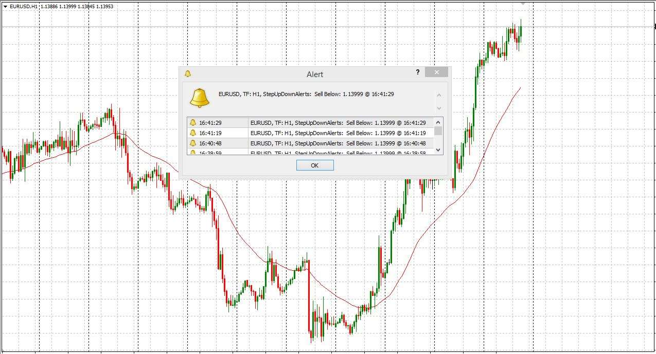 Step Up And Down Forex Indicator For Mt4 With Indicator Download