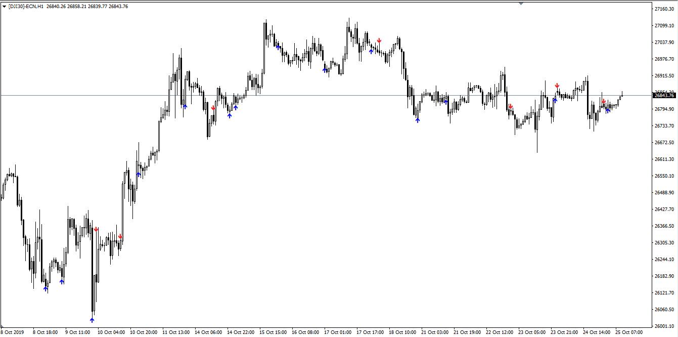 indikator perdagangan gap