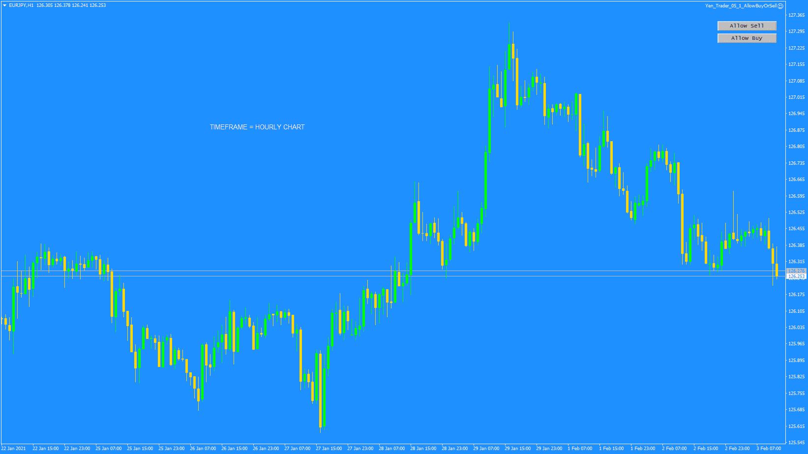 Yen Trader Expert Advisor For MT4
