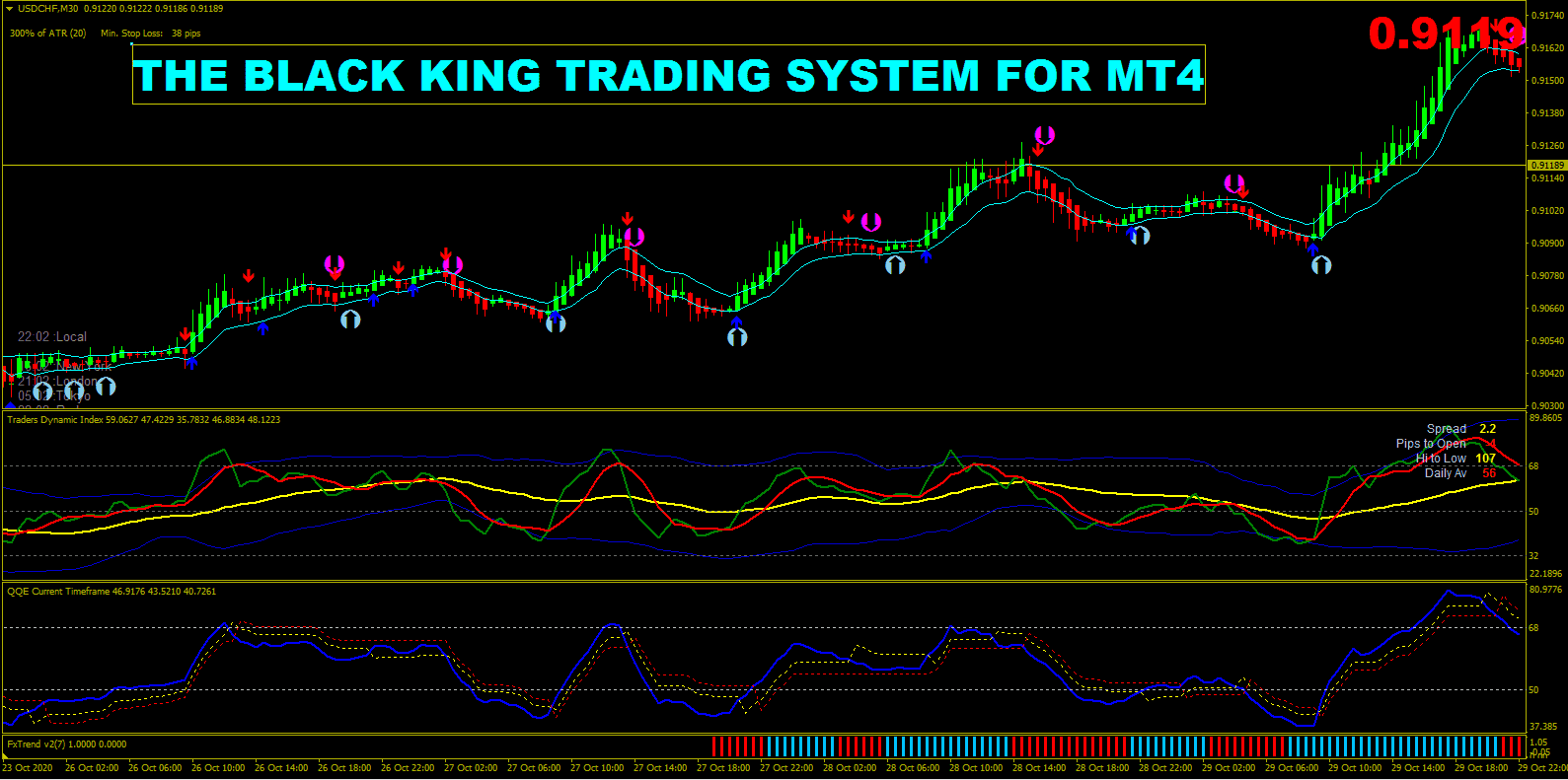 Black King Trading System For MT4