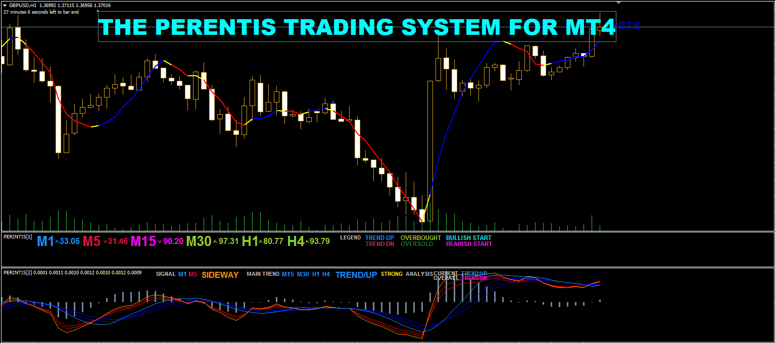 Perentis Trading System For MT4