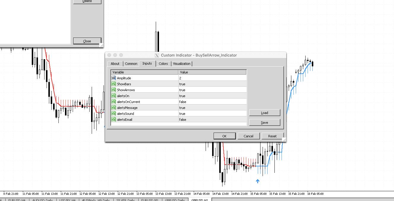 Buy Sell Indicator