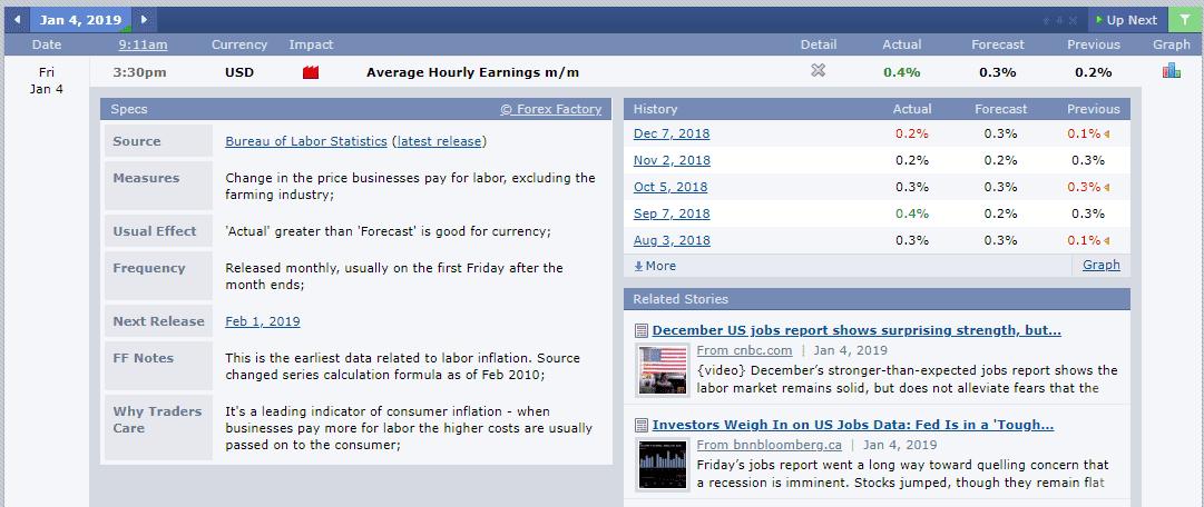 Forexfactory.com calendar