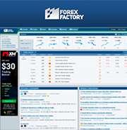 Forexfactory Forex Website
