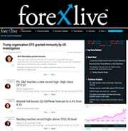 Bloomberg Forex Website