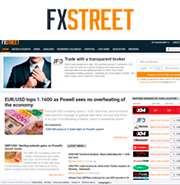 Fxstreet Forex Website
