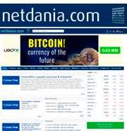 Netdania Forex Website
