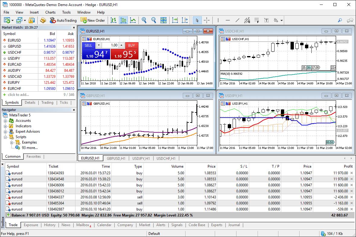 Platform Trading Web HTML5 Baru