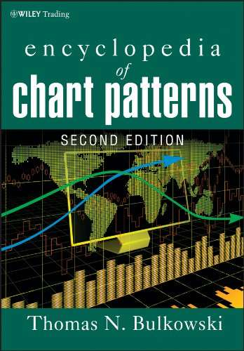 Encyclopedia of Chart Patters