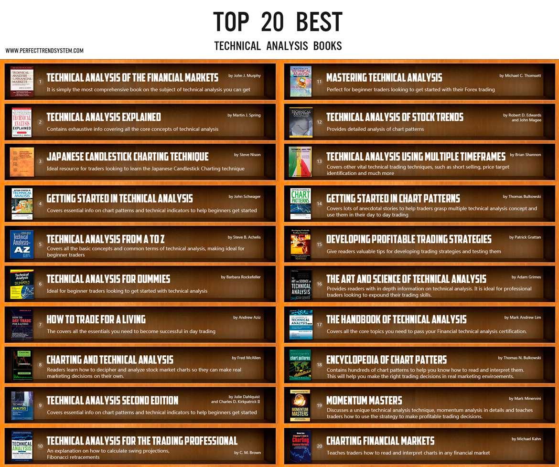 top 20 infograph