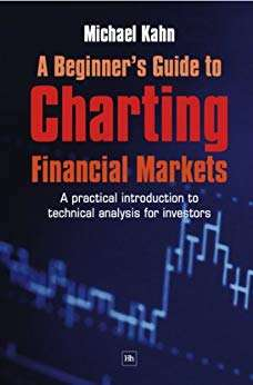 Charting Financial Markets