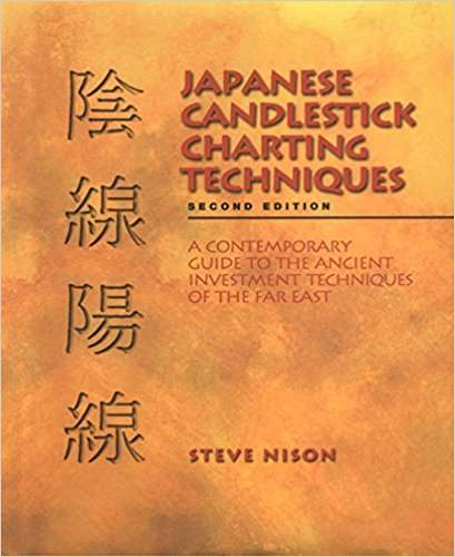 JAPANESE CANDLESTICK CHARTING TECHNIQUE