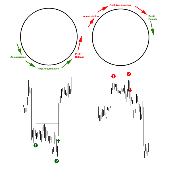 http://www.perfecttrendsystem.com/images/guestBlogs/newtraderu/Market_Maker_Circle_Small.png