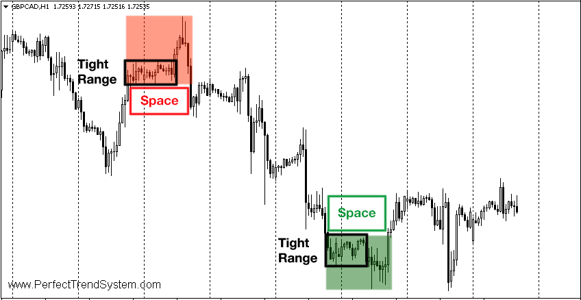 Forex ovp system free download