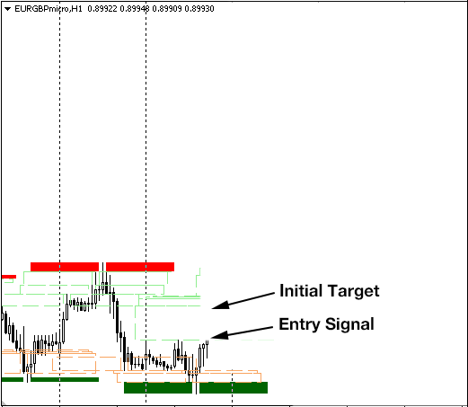 The Best Day Trading System For Forex Which I Know: V-Power